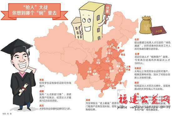 中国福建公益网  public welfare network of Fujian